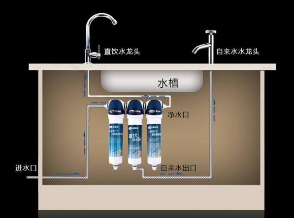 厨房净水方案二
